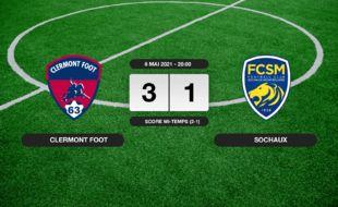 Ligue 2, 37ème journée: Le Clermont Foot s'impose à domicile 3-1 contre Sochaux
