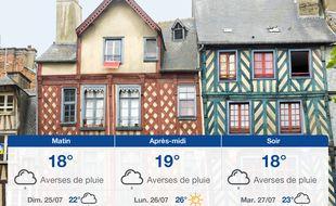Météo Rennes: Prévisions du samedi 24 juillet 2021