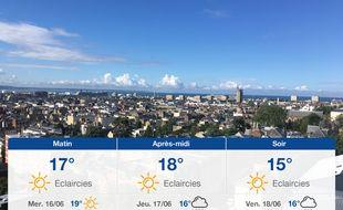 Météo Le Havre: Prévisions du mardi 15 juin 2021