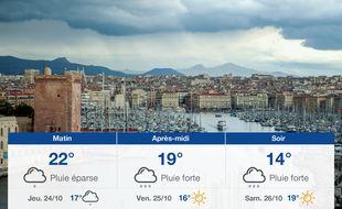 Météo Marseille: Prévisions du mercredi 23 octobre 2019