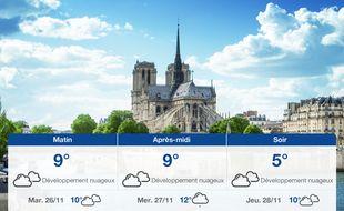 Météo Paris: Prévisions du lundi 25 novembre 2019