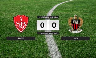 Stade Brestois - OGC Nice: Le Stade Brestois et l'OGC Nice font match nul 0-0