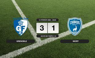 Ligue 2, 25ème journée: 3-1 pour Grenoble contre Niort au Stade des Alpes