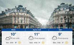 Météo Paris: Prévisions du jeudi 4 mars 2021