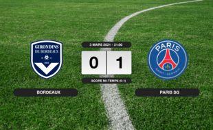 Bordeaux - PSG: Le PSG vainqueur de Bordeaux 1 à 0 au Matmut Atlantique