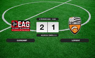 Ligue 2, 24ème journée: Guingamp s'impose à domicile 2-1 contre Lorient