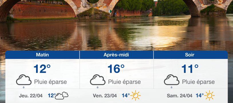 Météo Toulouse: Prévisions du mercredi 21 avril 2021