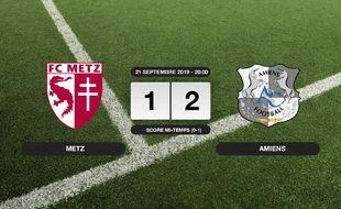 Ligue 1, 6ème journée: Amiens vainqueur de Metz: 1-2 au stade Saint-Symphorien