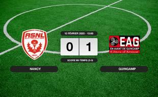 Ligue 2, 25ème journée: Guingamp vainqueur de Nancy 1 à 0 au stade Marcel-Picot
