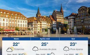 Météo Strasbourg: Prévisions du vendredi 19 juillet 2019
