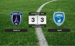 Ligue 2, 23ème journée: Match nul entre le Paris FC et Niort sur le score de 3-3