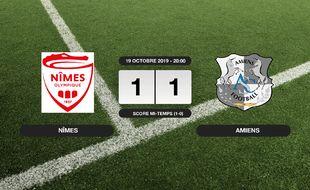 Ligue 1, 10ème journée: Nîmes et Amiens se quittent dos à dos (1-1)