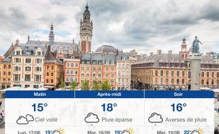 Météo Lille: Prévisions du dimanche 16 juin 2019
