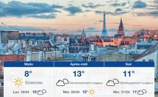 Météo Paris: Prévisions du dimanche 18 avril 2021
