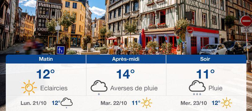 Météo Rouen: Prévisions du dimanche 20 octobre 2019