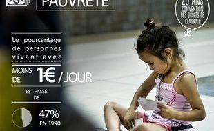 Plus d'un tiers des personnes extrêmement pauvres sur la planète ont aujourd'hui moins de 13 ans.