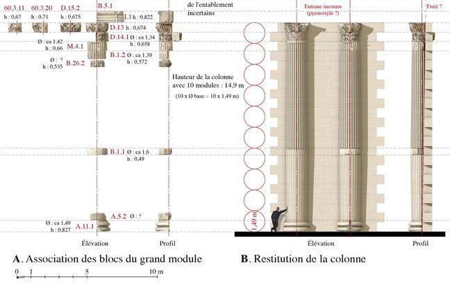 Les blocs de Bordeaux étaient certainement des morceaux de colonnes