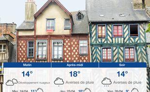 Météo Rennes: Prévisions du mardi 23 avril 2019