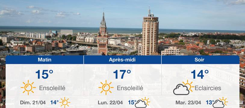 Météo Dunkerque: Prévisions du samedi 20 avril 2019