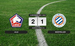 LOSC - Montpellier: Le LOSC vainqueur de Montpellier 2 à 1 au stade Pierre-Mauroy