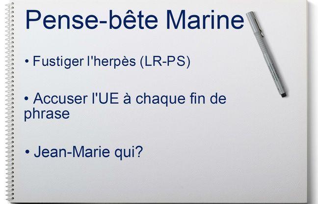 Jean-Marie Le Pen a fait fuiter la fiche sur Twitter pour embêter sa fille.