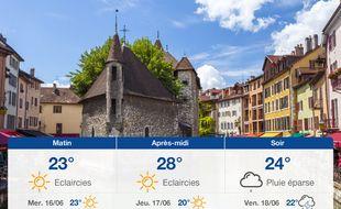 Météo Annecy: Prévisions du mardi 15 juin 2021