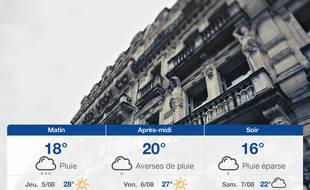 Météo Montpellier: Prévisions du mercredi 4 août 2021
