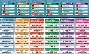 Le calendrier de l'Euro 2016.