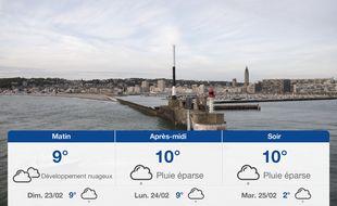 Météo Le Havre: Prévisions du samedi 22 février 2020