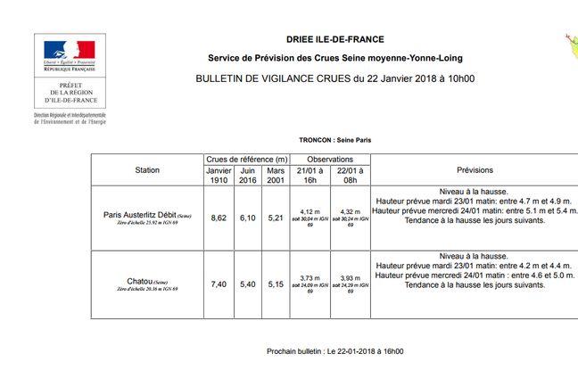 Bulletin du 22/01/17 à 10 heures