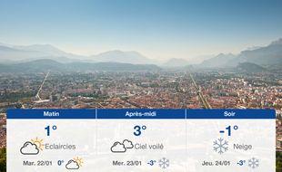 Météo Grenoble: Prévisions du lundi 21 janvier 2019