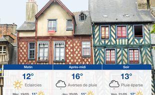 Météo Rennes: Prévisions du mardi 18 mai 2021