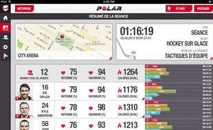L'application Polar Team se destine aux équipes de sports de salle ou aux petites salles de fitness.