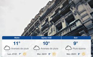 Météo Montpellier: Prévisions du dimanche 26 janvier 2020