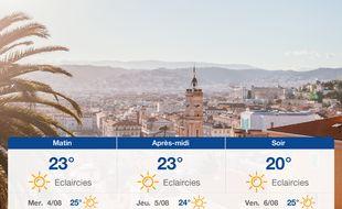 Météo Nice: Prévisions du mardi 3 août 2021