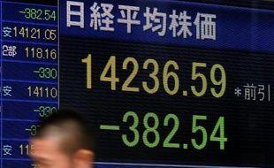 Les marchés asiatiques étaient en fort repli mardi en raison d'inquiétudes généralisées pour l'économie américaine, la zone euro et les pays émergents qui ont plombé Wall Street la veille.