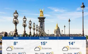Météo Paris: Prévisions du lundi 15 avril 2019