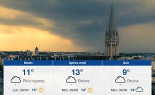 Météo Caen: Prévisions du dimanche 27 septembre 2020