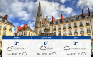 Météo Nantes: Prévisions du dimanche 24 janvier 2021