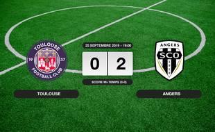 Ligue 1, 7ème journée: Angers SCO bat le TFC 0-2 au Stadium TFC