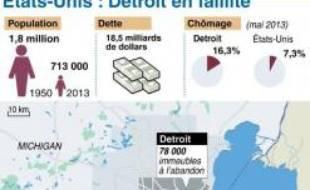 Carte de localisation, principales dates et indicateurs économiques de la ville de Detroit (Michigan)