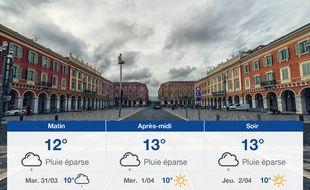 Météo Nice: Prévisions du lundi 30 mars 2020