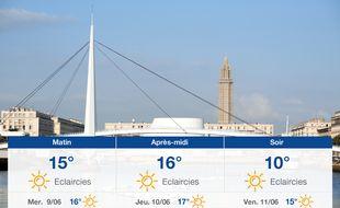 Météo Le Havre: Prévisions du mardi 8 juin 2021