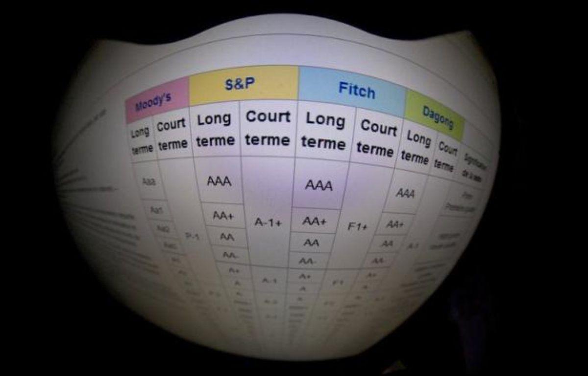 """L'agence de notation Standard and Poor's (SP) a abaissé mardi la perspective de la Grèce de """"stable"""" à """"négative"""" en raison des """"retards"""" dans l'application du plan d'économies exigé par les créanciers internationaux. – Joel Saget afp.com"""