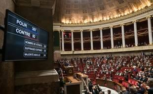 L'Assemblee Nationale vote la proposition den loi anticasseurs par 387 voix contre 92.