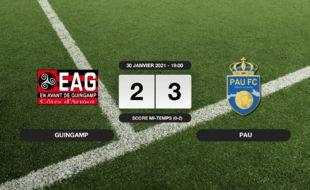 Ligue 2, 22ème journée: Succès 2-3 de Pau face à Guingamp