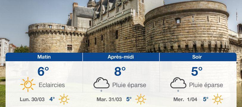 Météo Nantes: Prévisions du dimanche 29 mars 2020