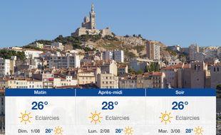 Météo Marseille: Prévisions du samedi 31 juillet 2021