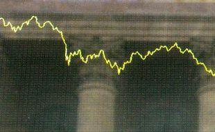 Graphique qui illustre la chute du CAC 40 en 2008.