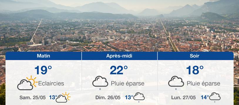Météo Grenoble: Prévisions du vendredi 24 mai 2019